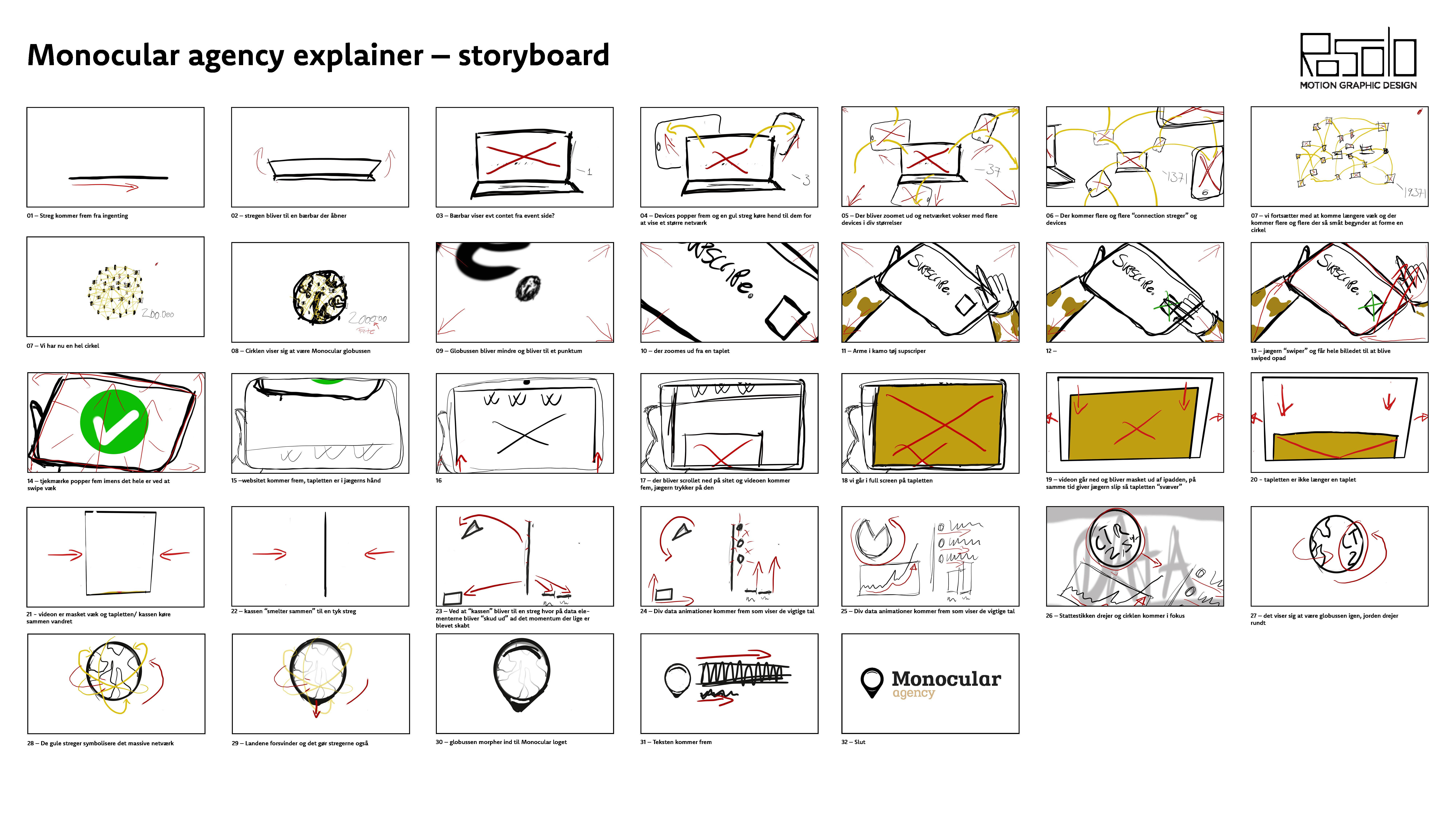 Monocular agency storyboard